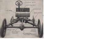 Rear axle 1917