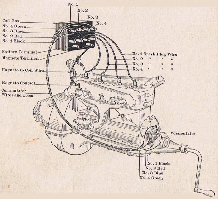 TTändsystem