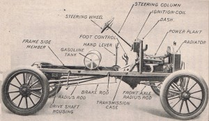 Chassis 1917